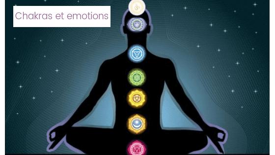 Comment les 7 chakras sont liés avec vos émotions